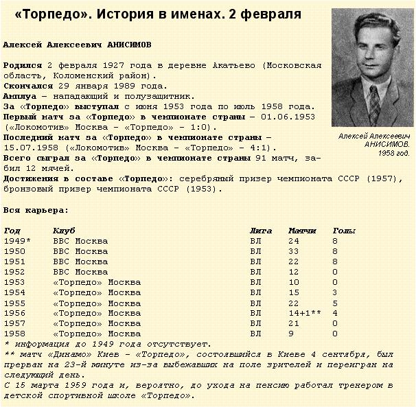 банников илья викторович великий новгород биография