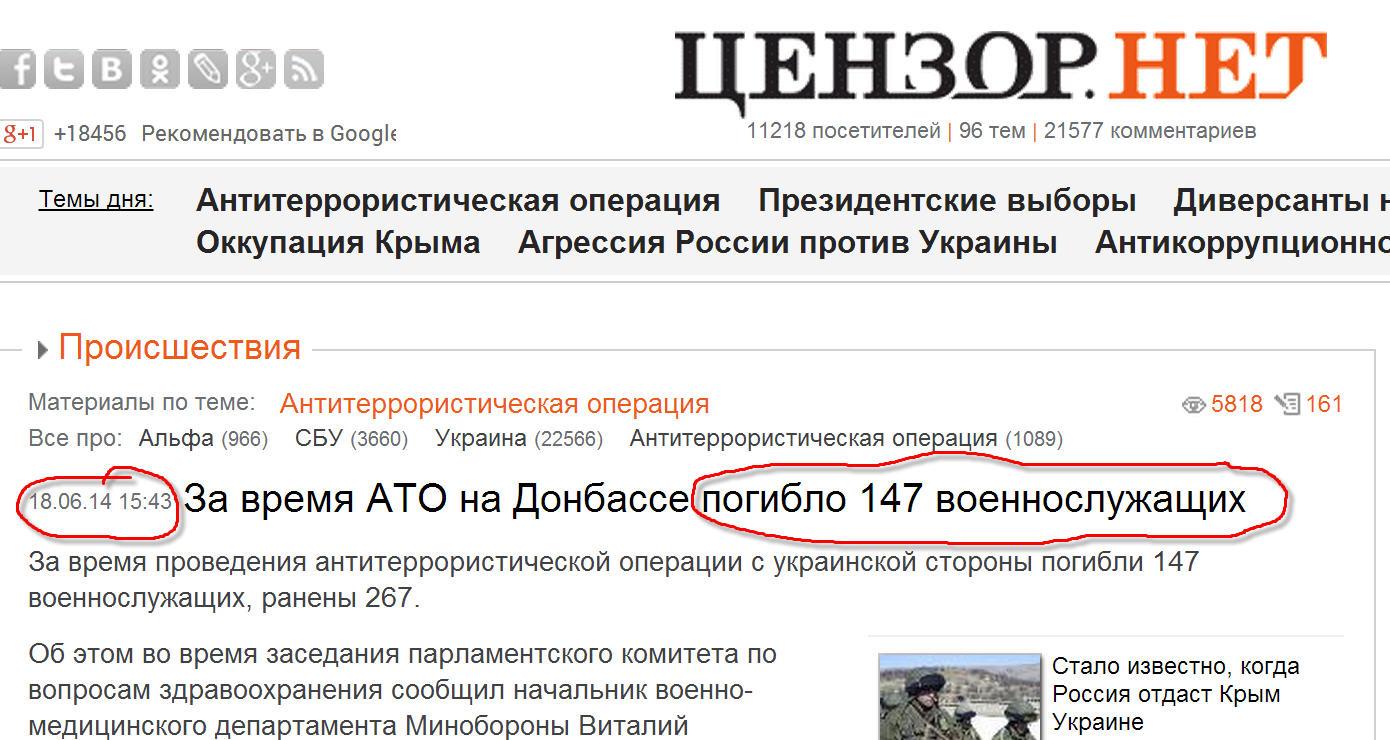 С начала АТО погибли 145 украинских военнослужащих, - СНБО - Цензор.НЕТ 2744