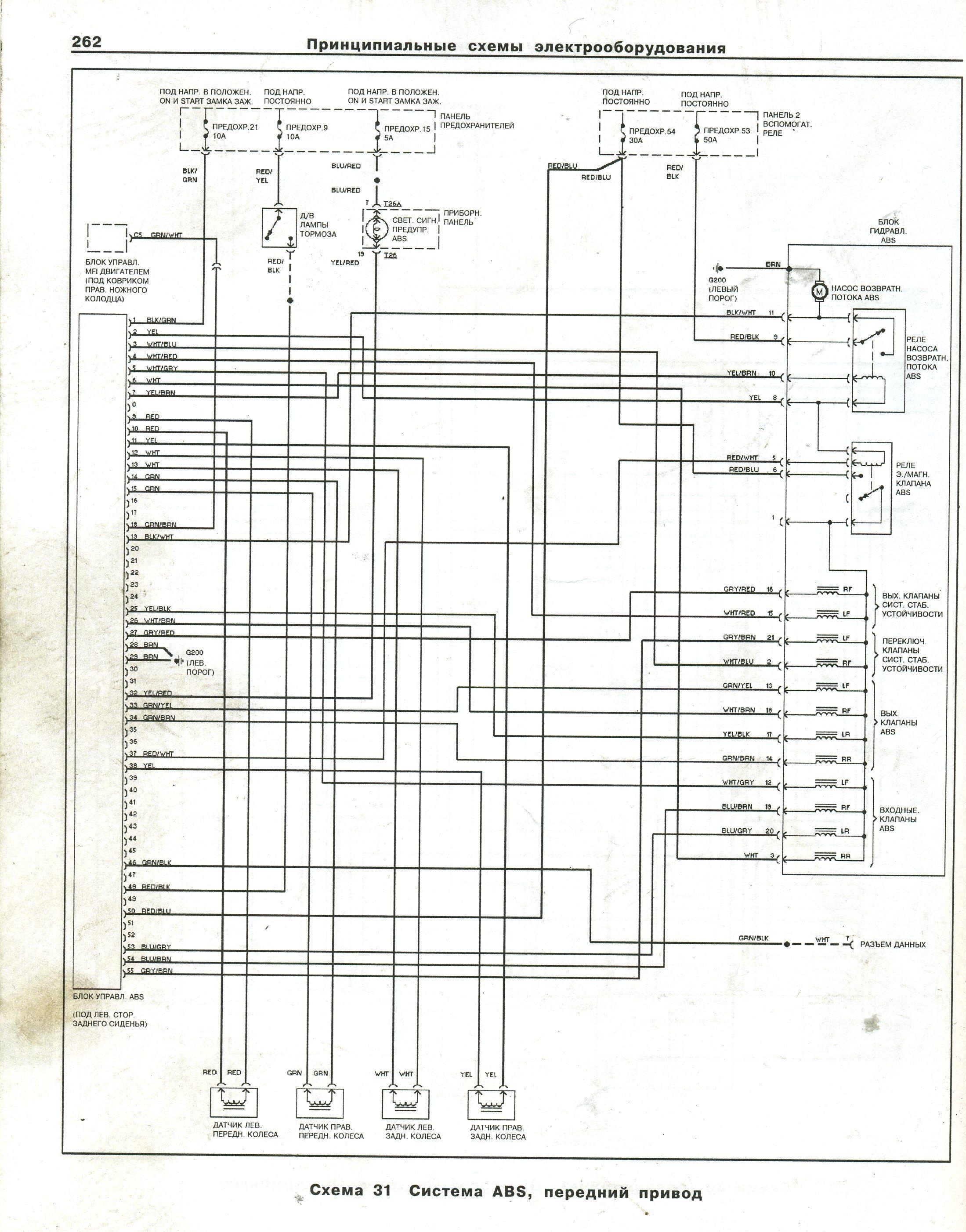 На ауди а4 система на охлаждения схема