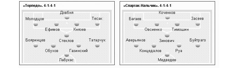 Москва. БСА «Лужники».