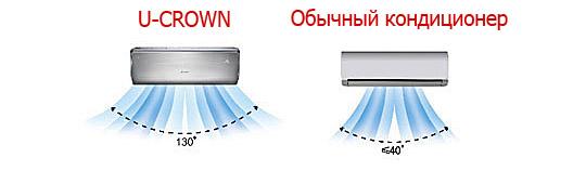 Кондиционер Gree: GWH09UB серия U-crown Inverter (Silver) - фото 2
