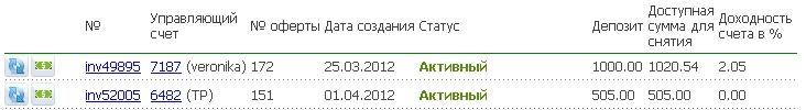 Fx-trend.com