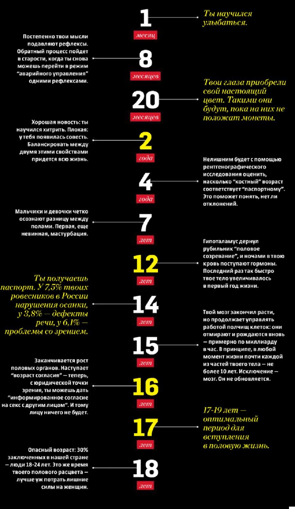 10 интересных фактов о теле 61388_2
