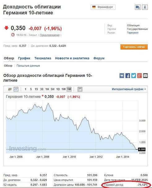 Новороссия и остальные страны - продолжение 2