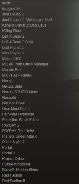 Цена аккаунта Steam