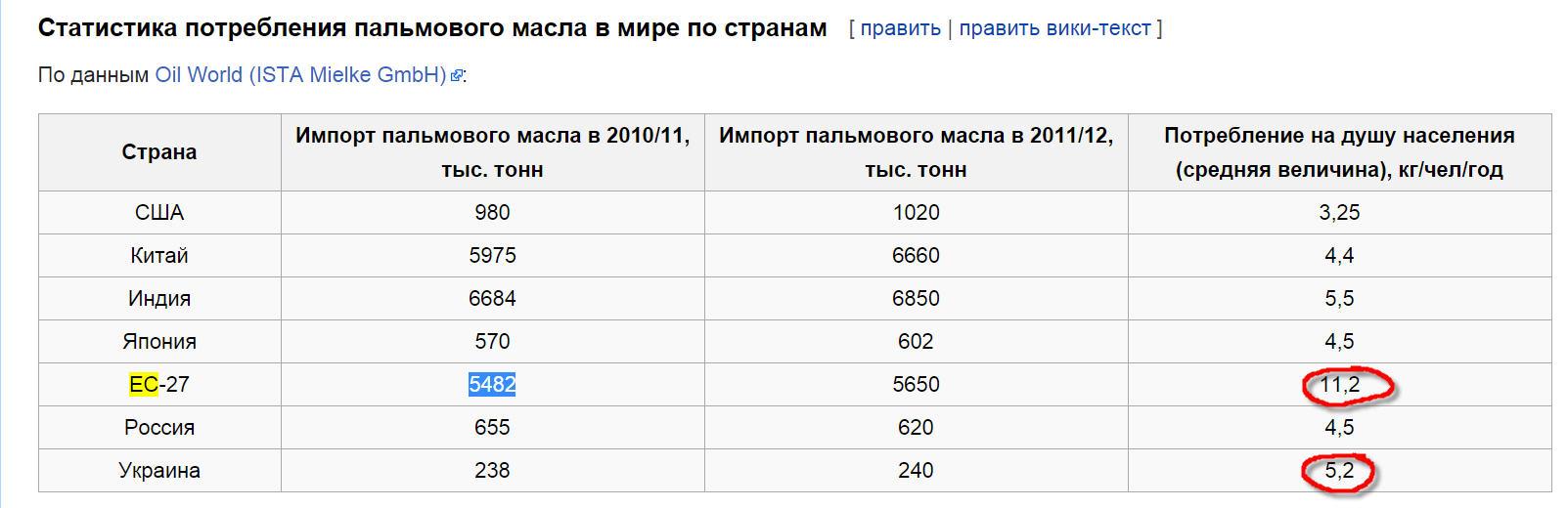 Порошенко подписал закон, приближающий качество украинских продуктов к стандартам ЕС - Цензор.НЕТ 3607