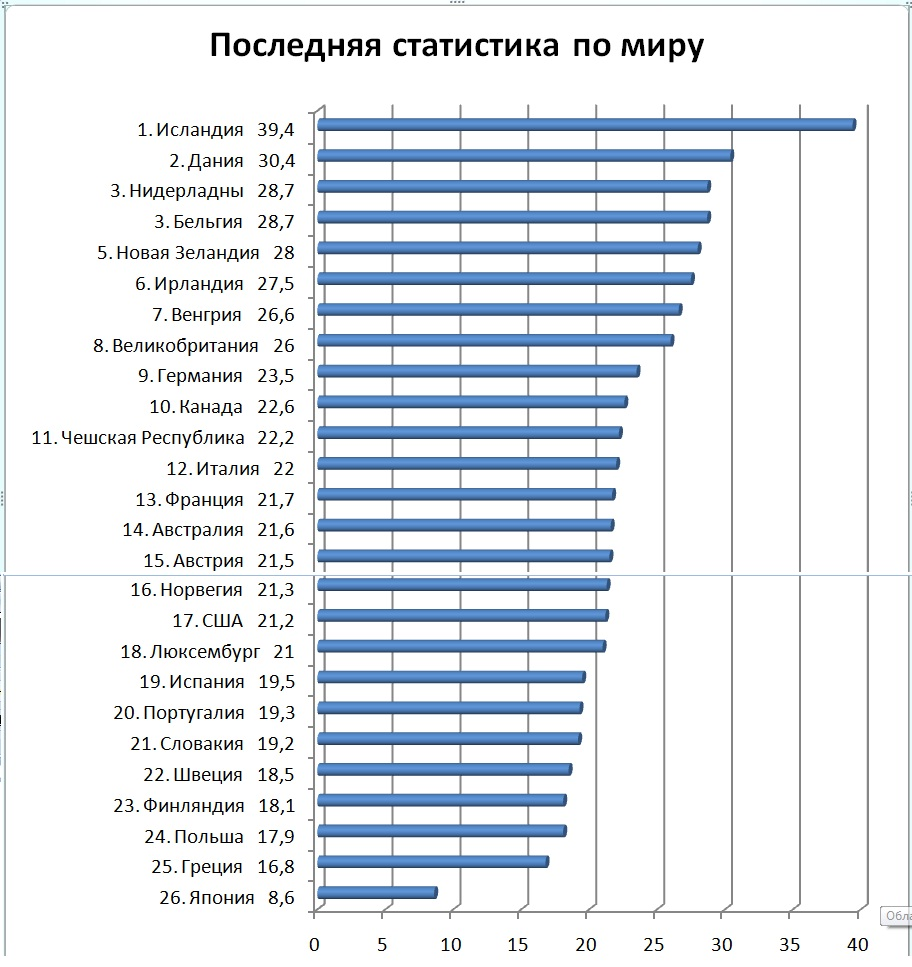 statistika-prostitutok-moskvi