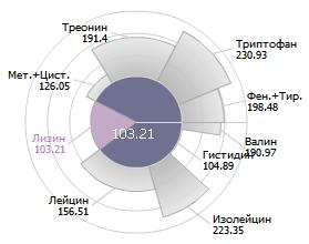 7693_spirulina.png