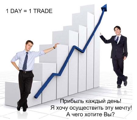 Дневная торговля на форекс
