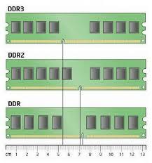 Различия в слотах DDR1, DDR2 и DDR3
