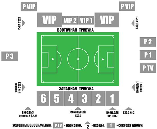 Стадион «Родина»: схема