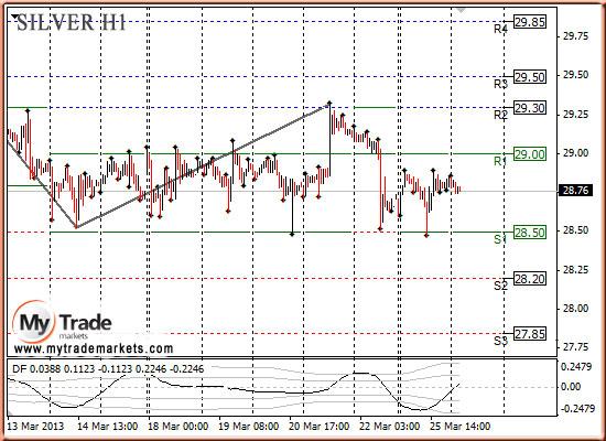 Анализ золота и рынка драгметаллов на 26.03.2013 88222_SILVER_26_03_2013