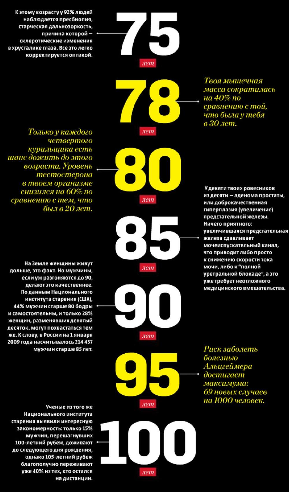 10 интересных фактов о теле 90829_7