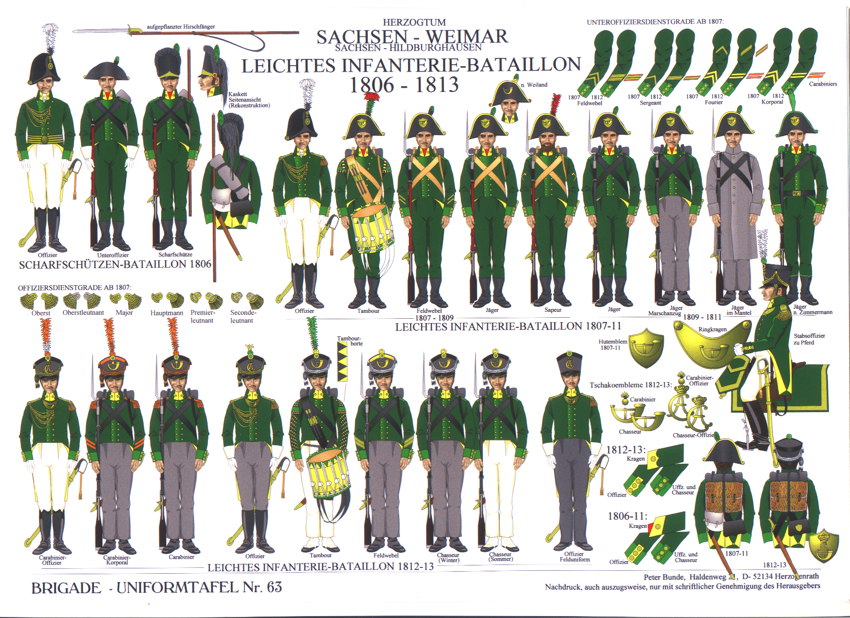 Best Uniform Page 210 Armchair General And Historynet Gt Gt The Best Forums In History