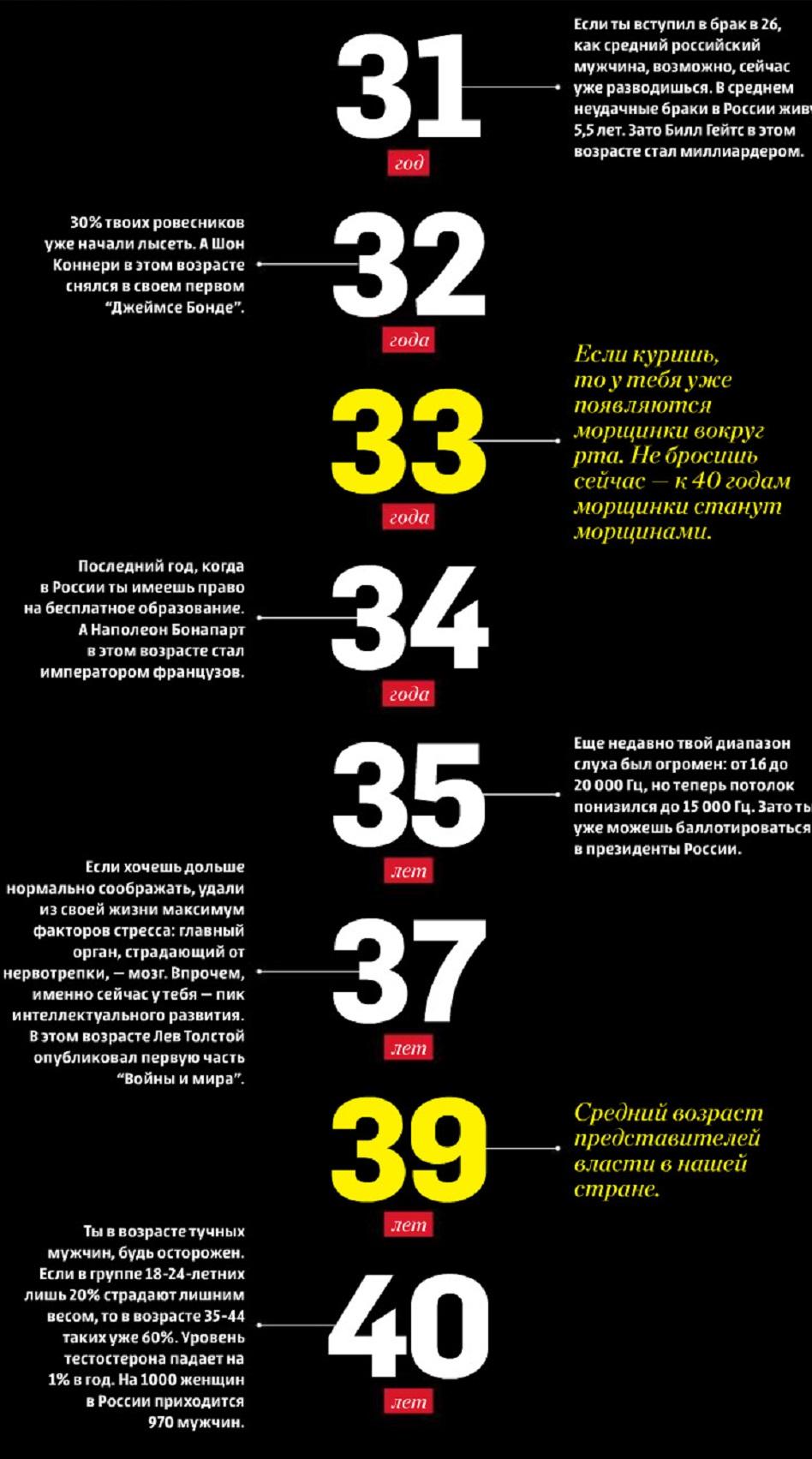 10 интересных фактов о теле 99729_4